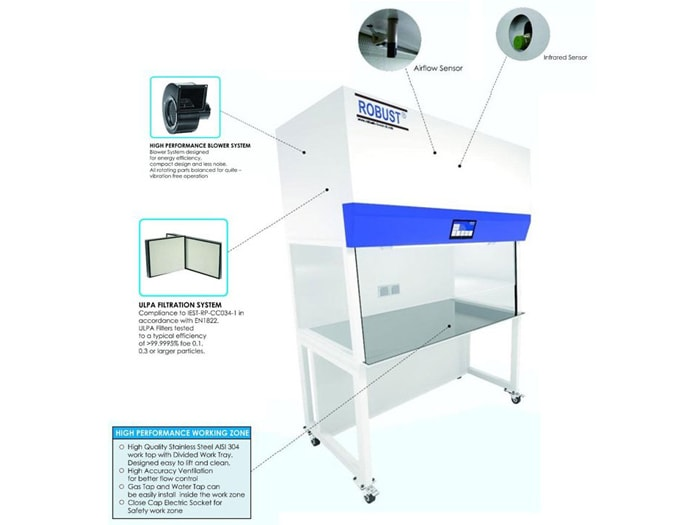 jual laminar air flow laboratorium