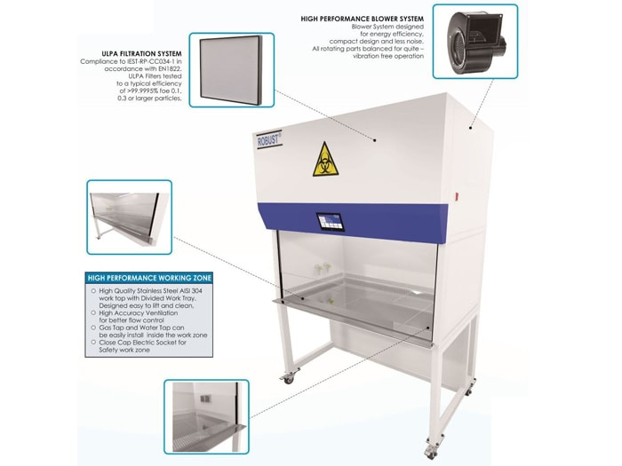 jual bio safety cabinet