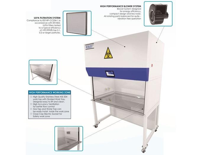 jual bio safety cabinet